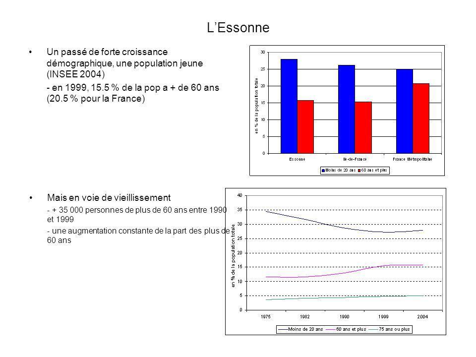 L'Essonne Un passé de forte croissance démographique, une population jeune (INSEE 2004)