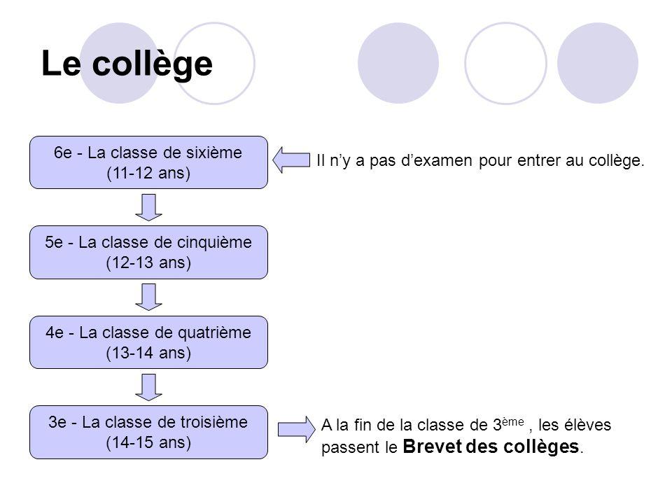 Le collège 6e - La classe de sixième (11-12 ans)