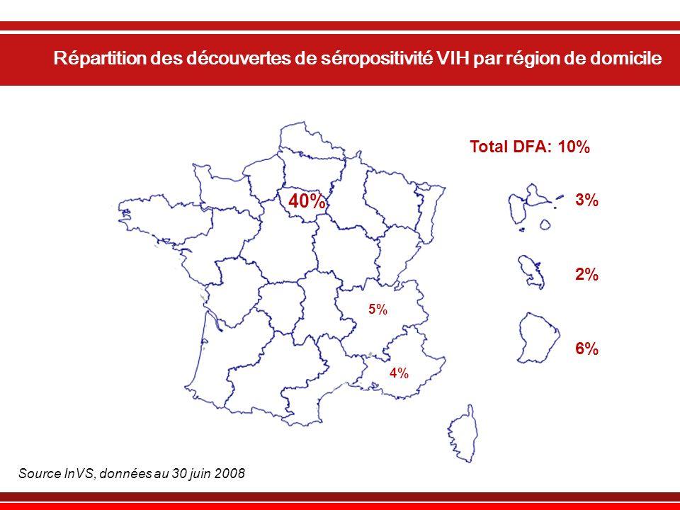 Répartition des découvertes de séropositivité VIH par région de domicile
