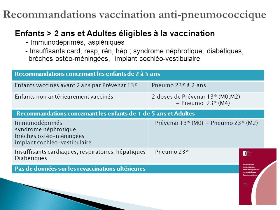 Recommandations vaccination anti-pneumococcique