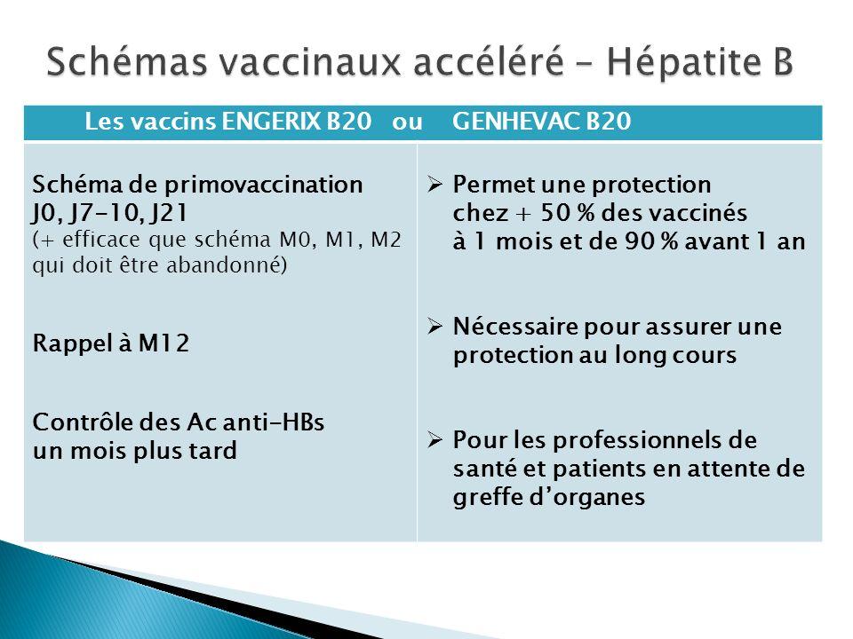 Schémas vaccinaux accéléré – Hépatite B