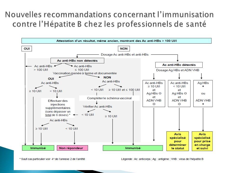 Nouvelles recommandations concernant l'immunisation contre l'Hépatite B chez les professionnels de santé