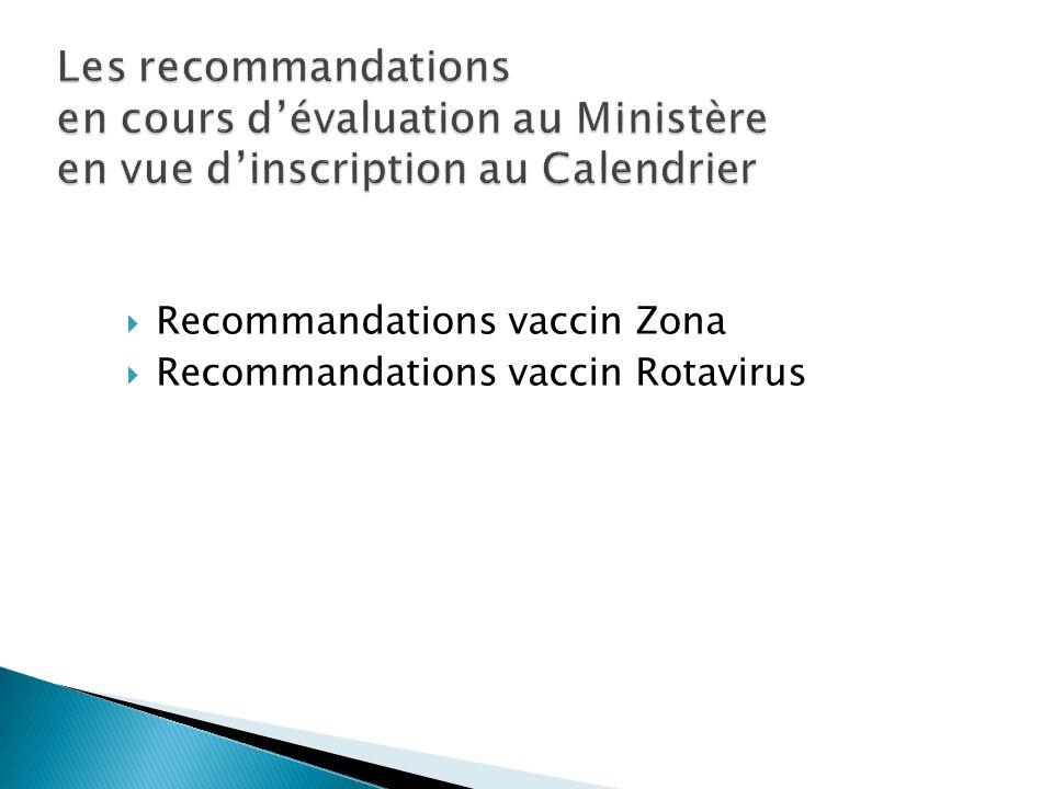 Les recommandations en cours d'évaluation au Ministère en vue d'inscription au Calendrier