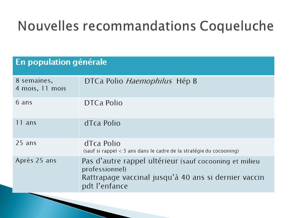 Nouvelles recommandations Coqueluche