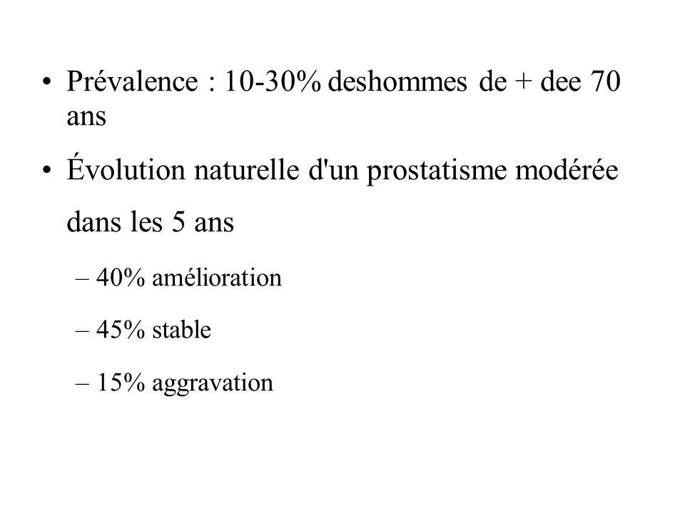 Prévalence : 10-30% deshommes de + dee 70 ans