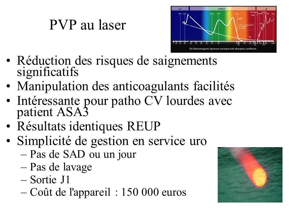 PVP au laser Réduction des risques de saignements significatifs