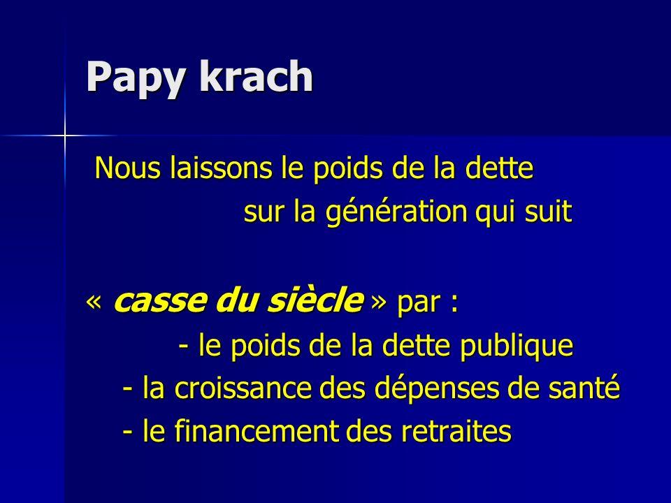 Papy krach