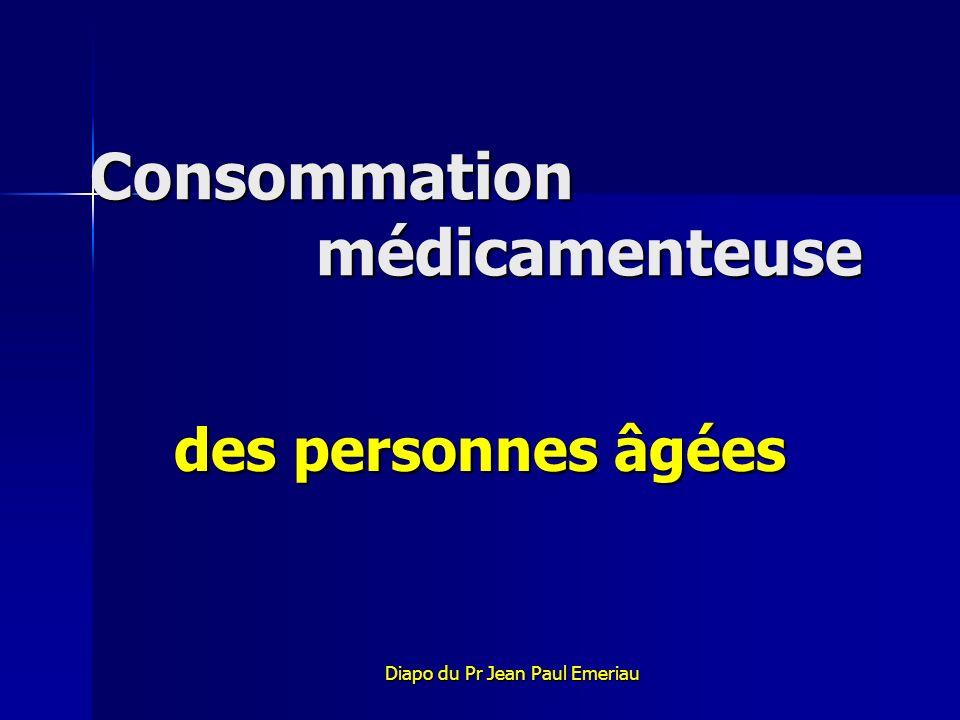 Consommation médicamenteuse