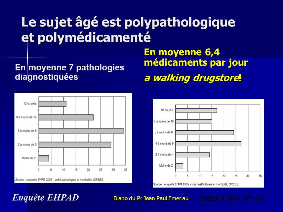 Le sujet âgé est polypathologique et polymédicamenté