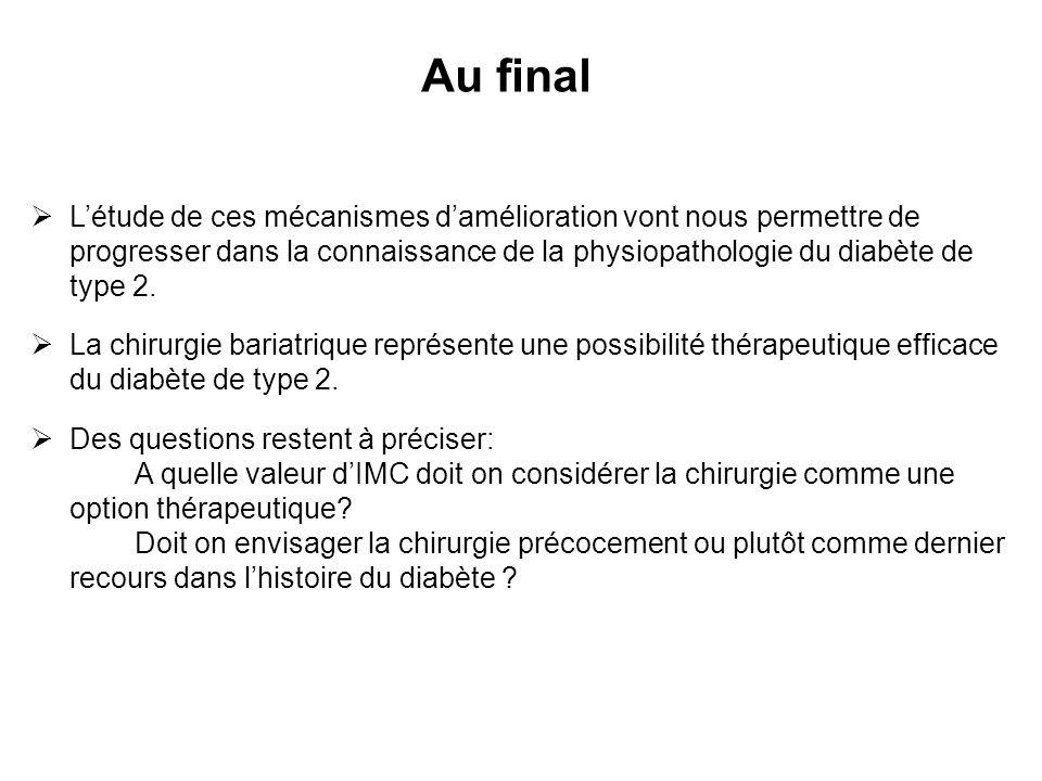 Au final L'étude de ces mécanismes d'amélioration vont nous permettre de progresser dans la connaissance de la physiopathologie du diabète de type 2.