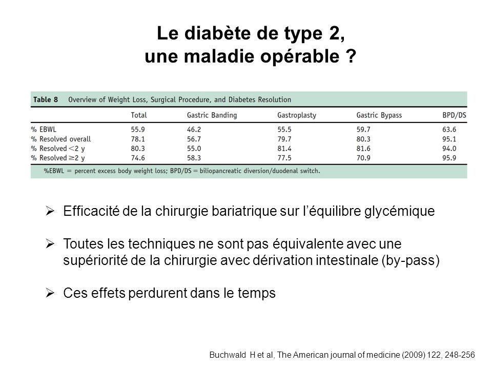 Le diabète de type 2, une maladie opérable