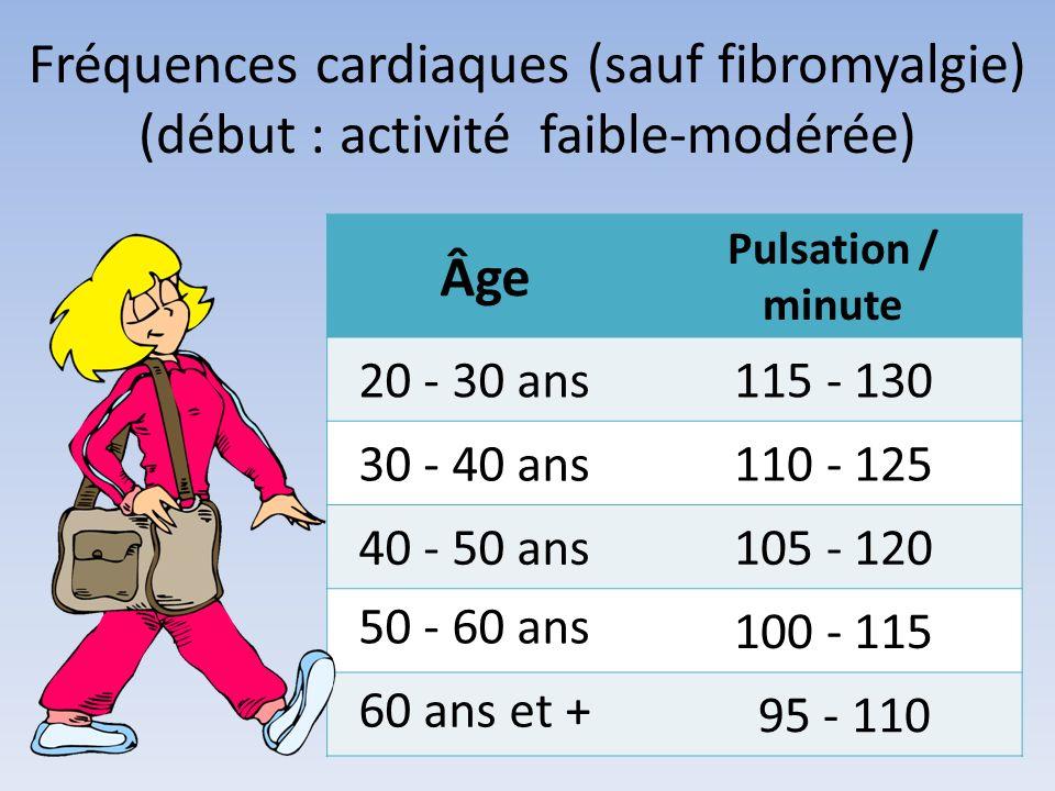 Fréquences cardiaques (sauf fibromyalgie) (début : activité faible-modérée)