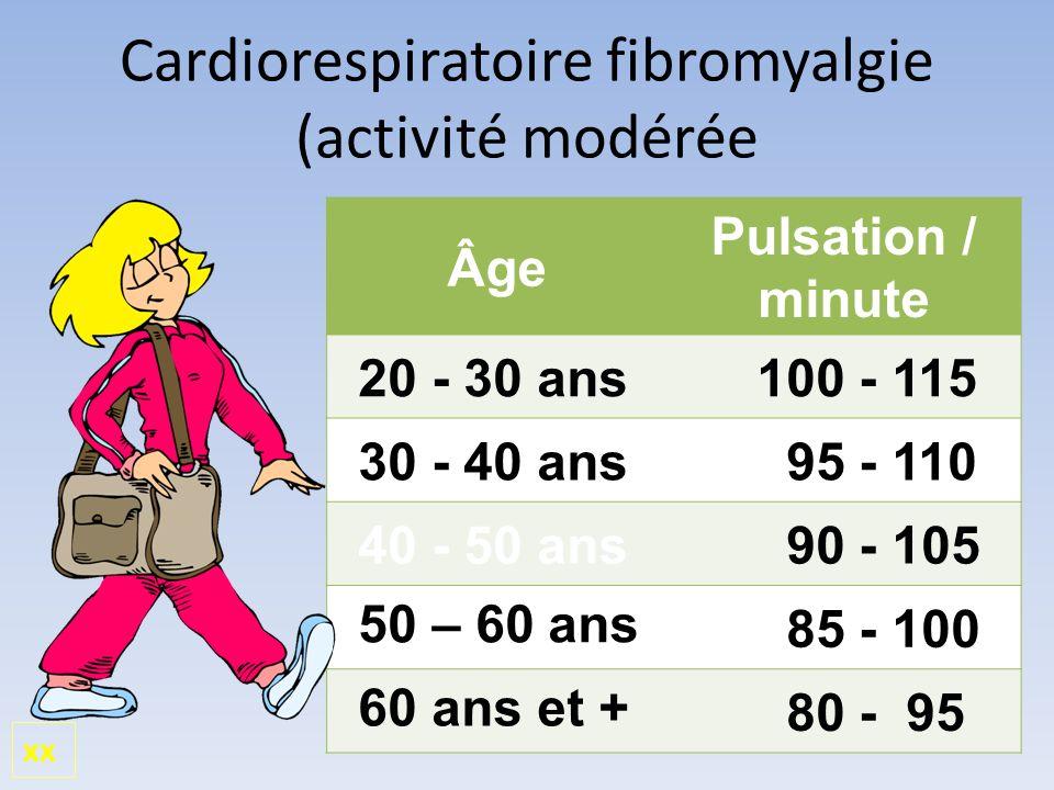 Cardiorespiratoire fibromyalgie (activité modérée