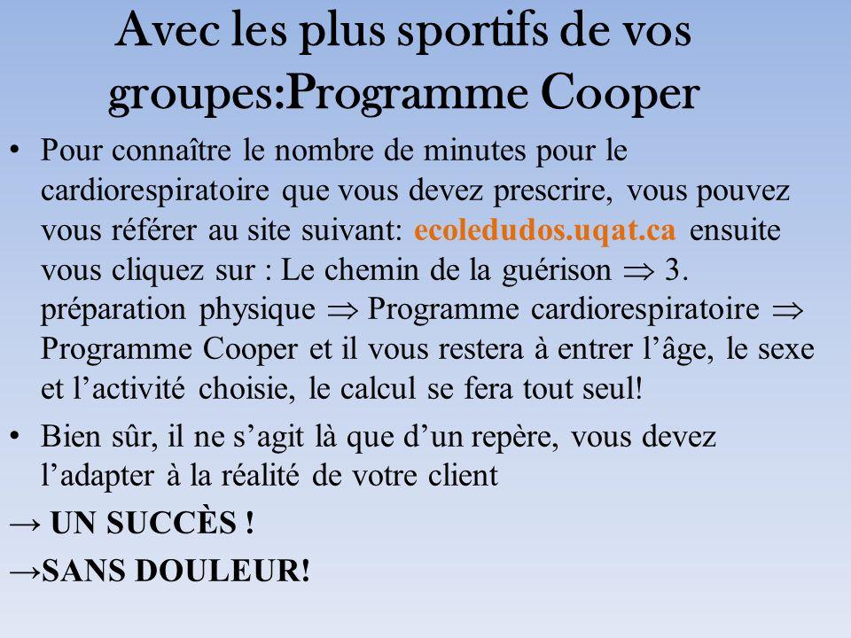 Avec les plus sportifs de vos groupes:Programme Cooper