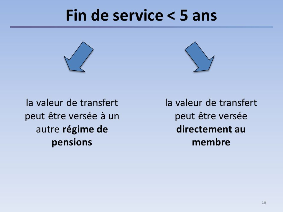5 ans ≤ Fin de service < 10 ans