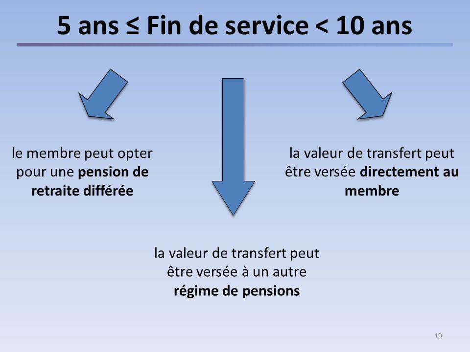 Fin de service ≥ 10 ans le membre peut opter pour une pension de retraite différée.