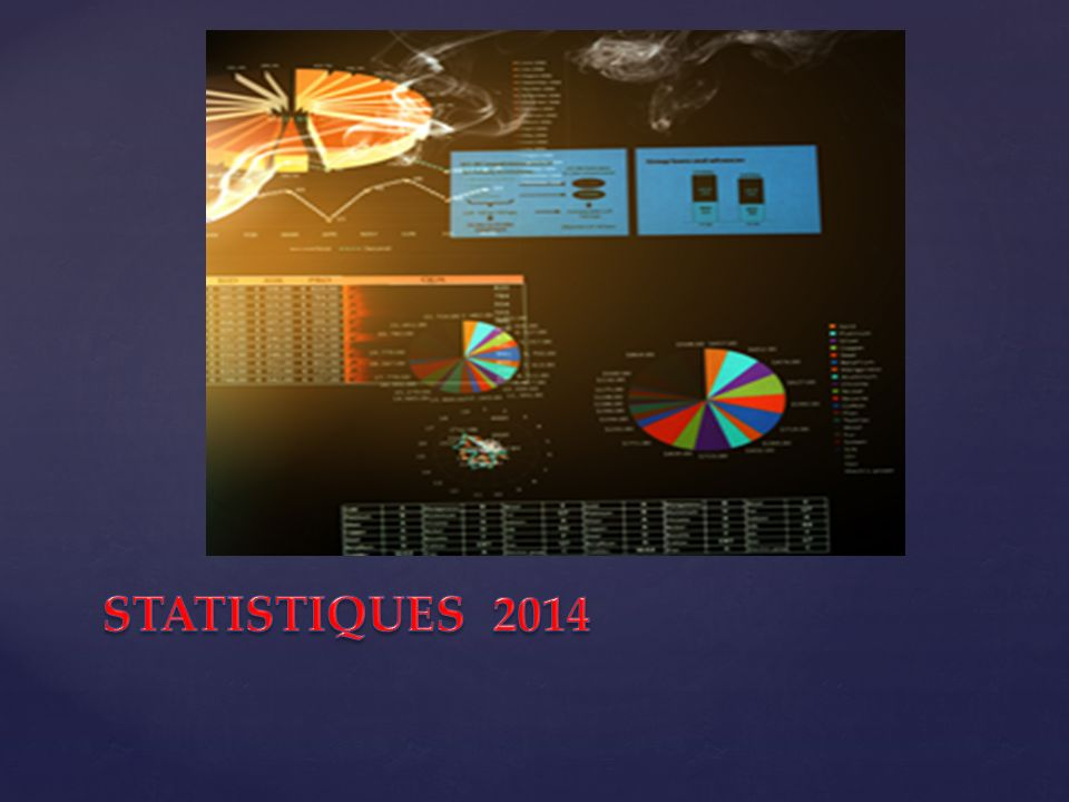 STATISTIQUES 2014