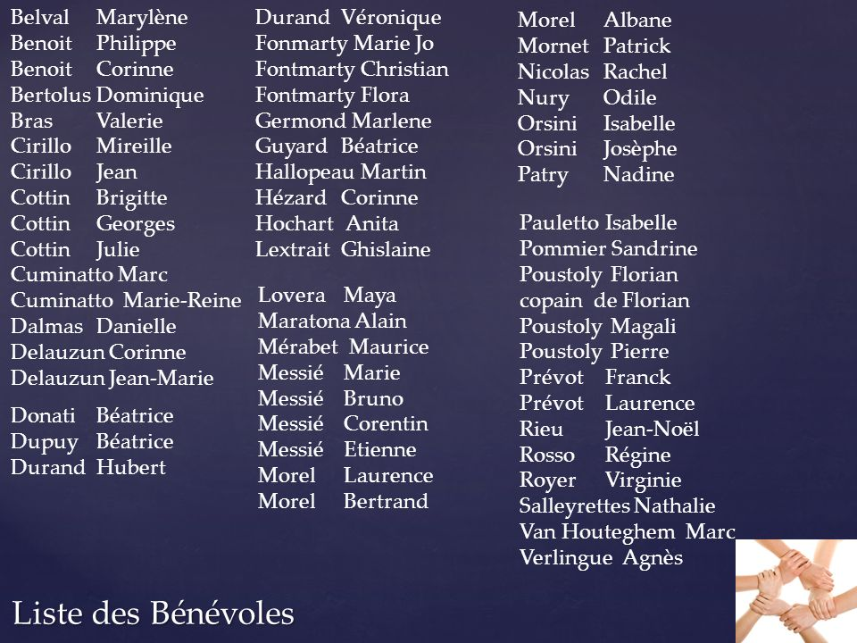 Liste des Bénévoles Belval Marylène Benoit Philippe Benoit Corinne