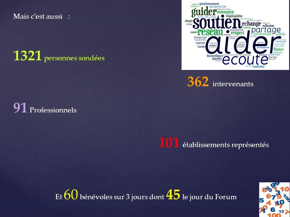 Et 60 bénévoles sur 3 jours dont 45 le jour du Forum