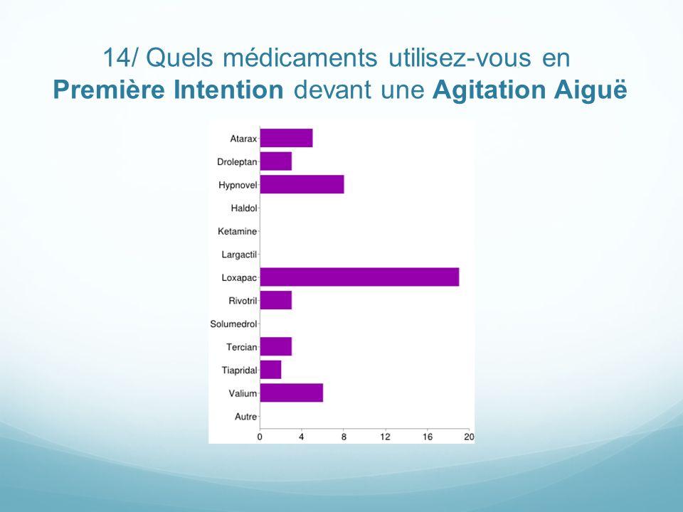 14/ Quels médicaments utilisez-vous en Première Intention devant une Agitation Aiguë