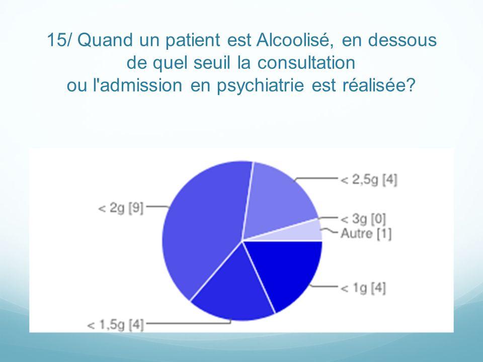 15/ Quand un patient est Alcoolisé, en dessous de quel seuil la consultation ou l admission en psychiatrie est réalisée