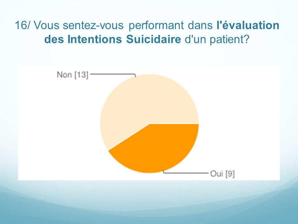 16/ Vous sentez-vous performant dans l évaluation des Intentions Suicidaire d un patient
