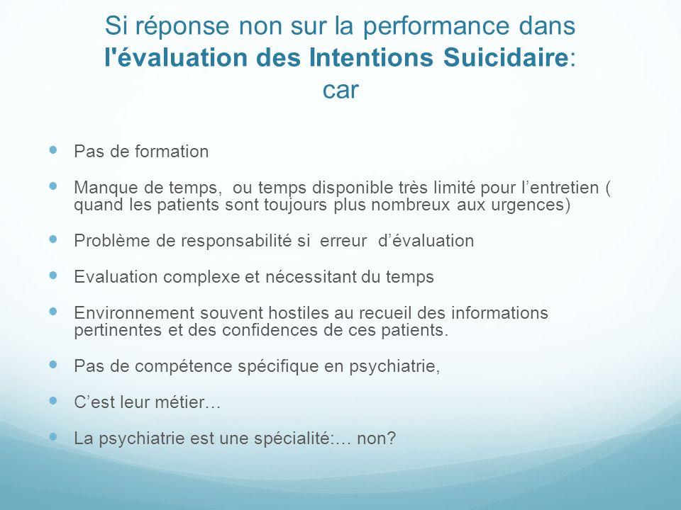 Si réponse non sur la performance dans l évaluation des Intentions Suicidaire: car