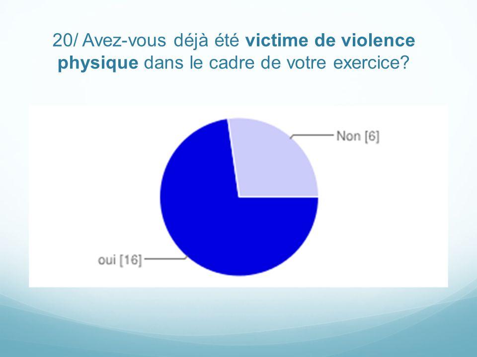 20/ Avez-vous déjà été victime de violence physique dans le cadre de votre exercice