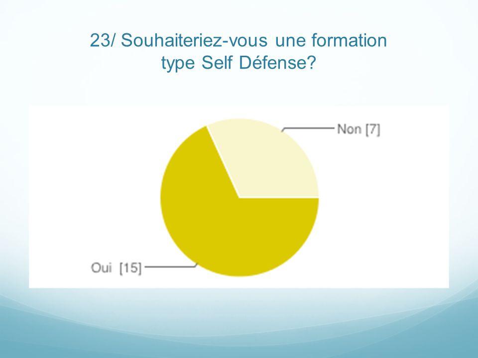 23/ Souhaiteriez-vous une formation type Self Défense
