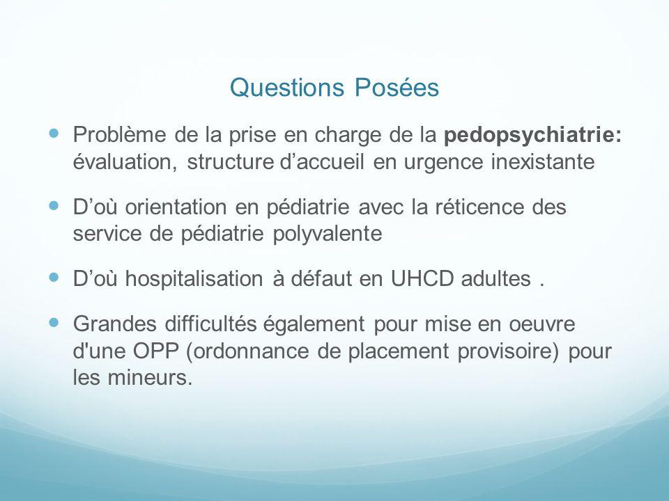 Questions Posées Problème de la prise en charge de la pedopsychiatrie: évaluation, structure d'accueil en urgence inexistante.