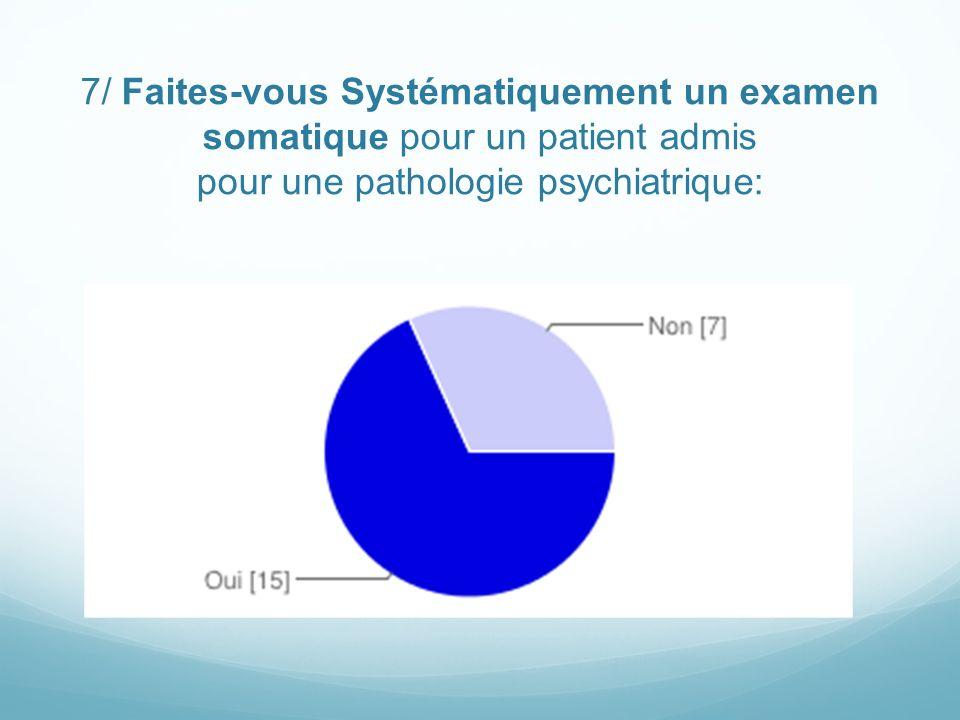 7/ Faites-vous Systématiquement un examen somatique pour un patient admis pour une pathologie psychiatrique: