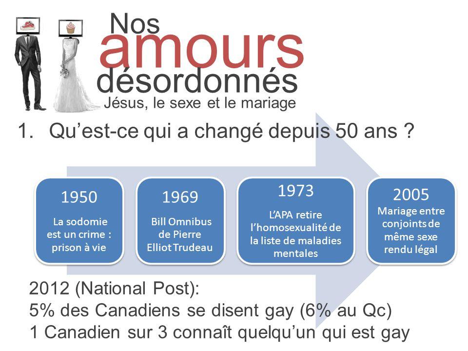 amours désordonnés Nos Qu'est-ce qui a changé depuis 50 ans 1950