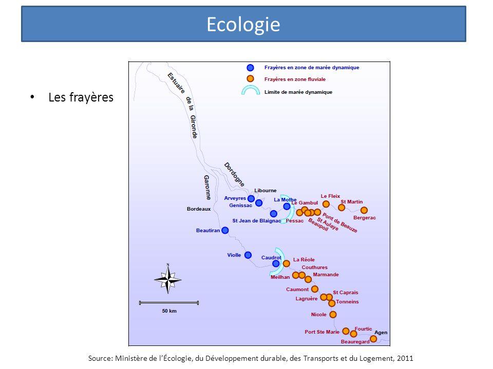 Ecologie Les frayères Références: