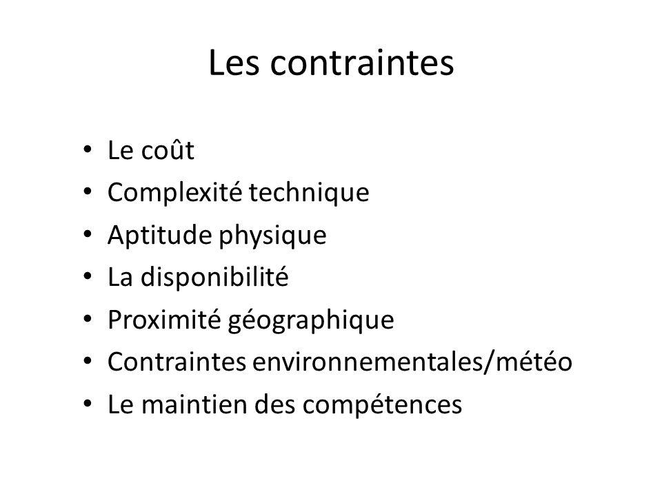 Les contraintes Le coût Complexité technique Aptitude physique