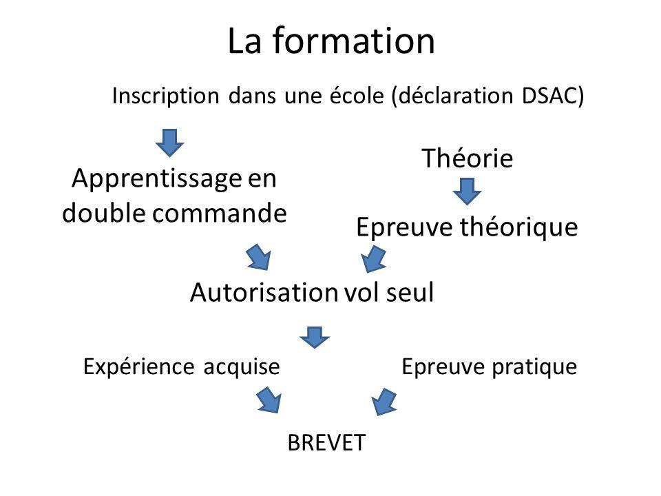 Inscription dans une école (déclaration DSAC)