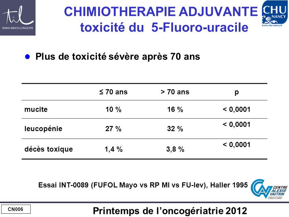 TOXICITE DU 5-FLUOROURACILE