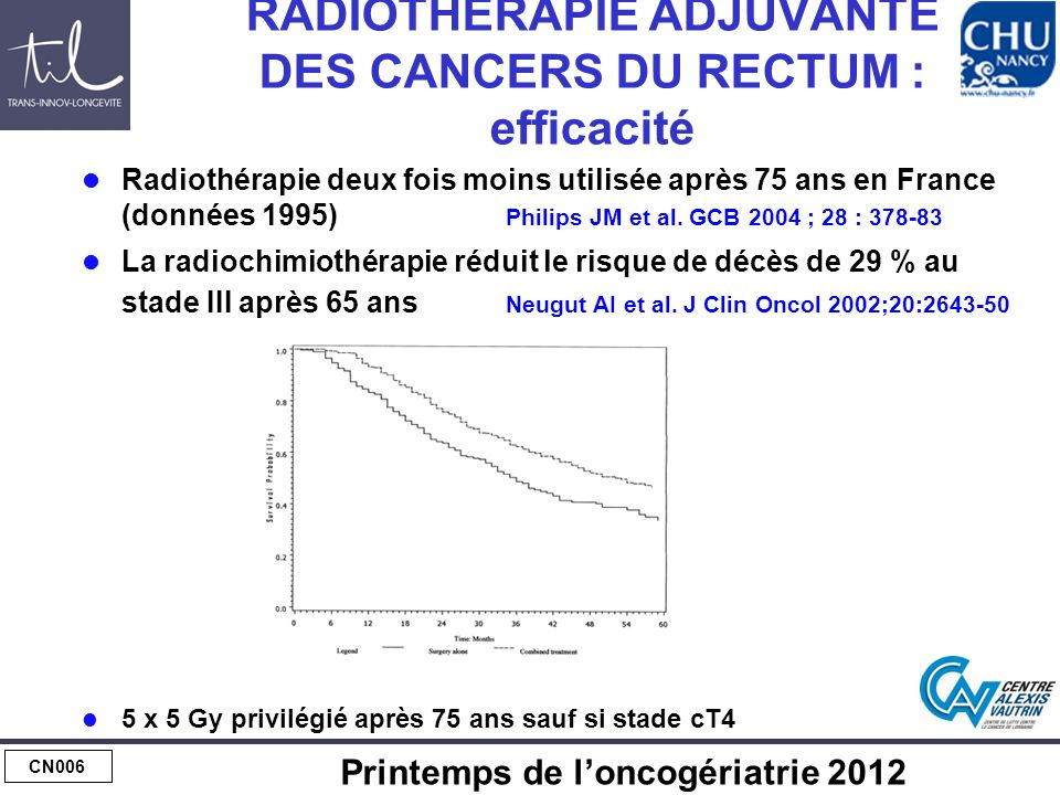 CHIMIOTHERAPIE PALLIATIVE PAR 5-FU