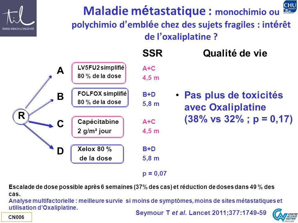 Maladie métastatique : chimio par 5-FU ou capécitabine per os chez des sujets fragiles