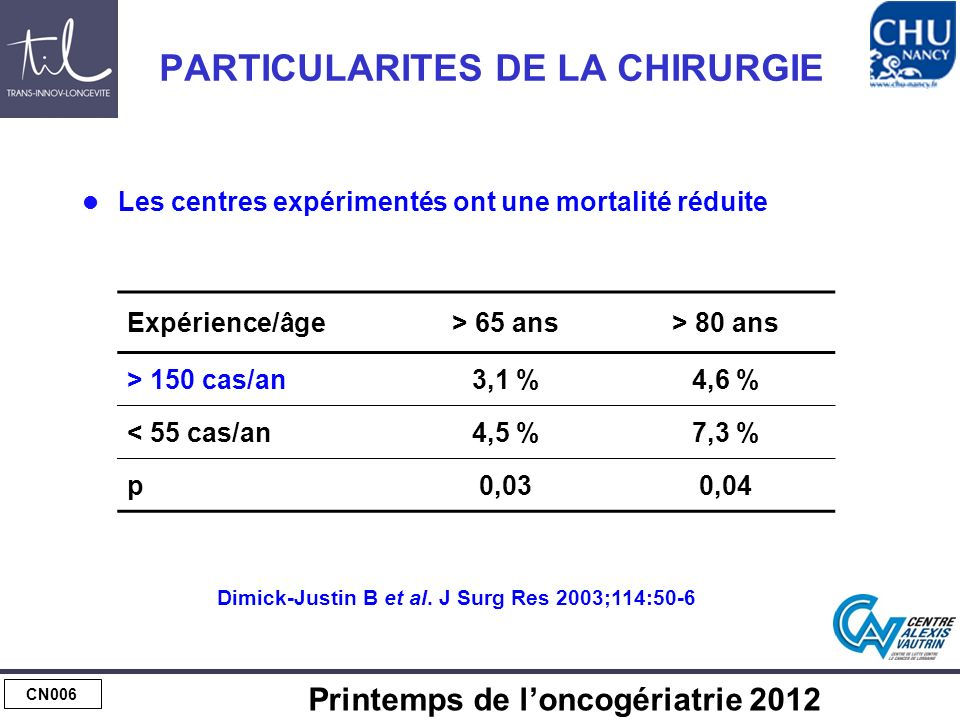 PARTICULARITES DE LA CHIRURGIE RECTALE
