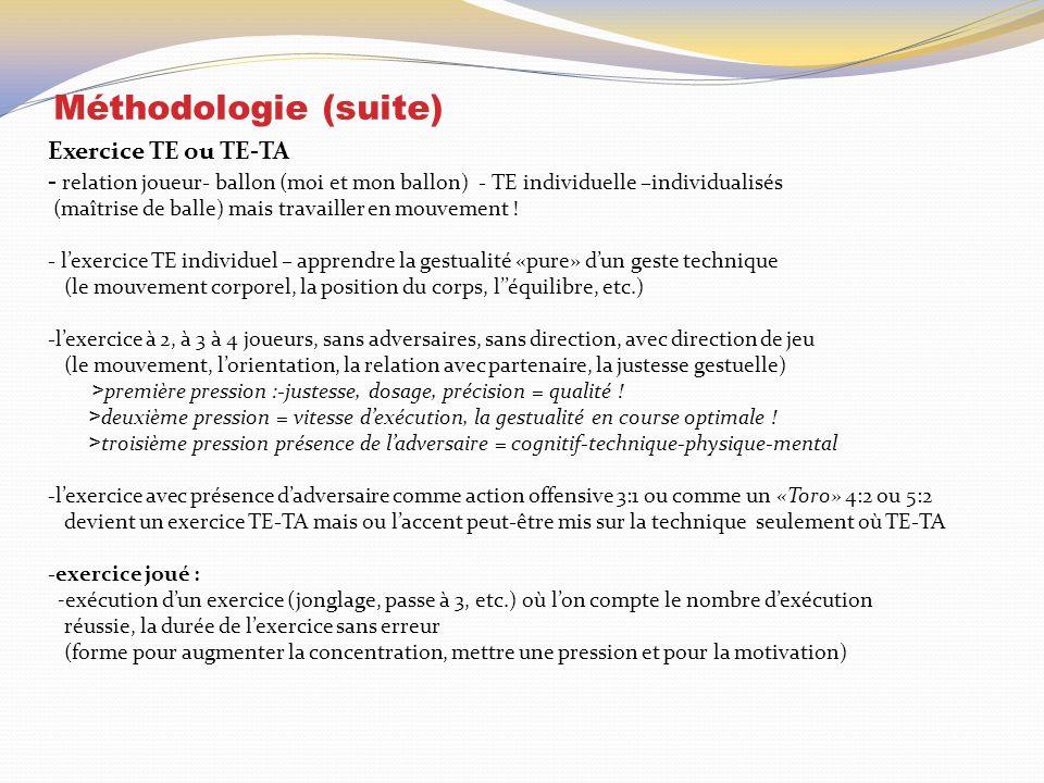 Méthodologie (suite) Exercice TE ou TE-TA