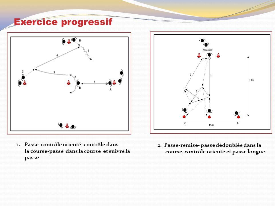 Exercice progressif 1. Passe-contrôle orienté- contrôle dans