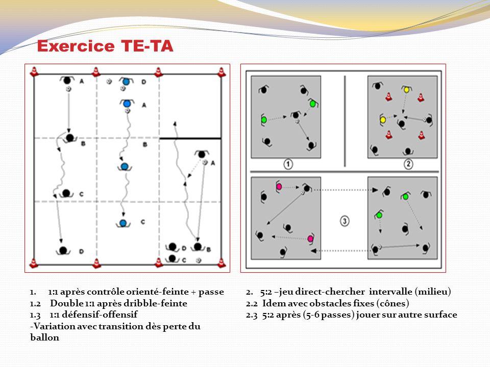 Exercice TE-TA 1:1 après contrôle orienté-feinte + passe