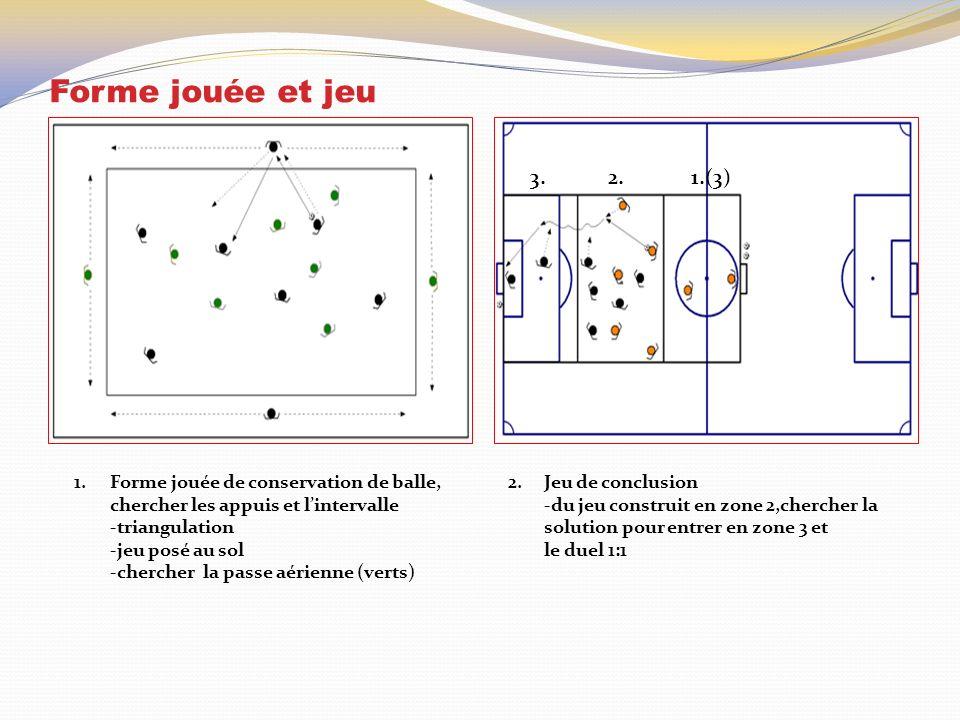 Forme jouée et jeu 3. 2. 1.(3) Forme jouée de conservation de balle,