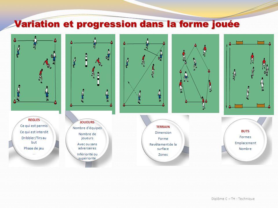 Variation et progression dans la forme jouée