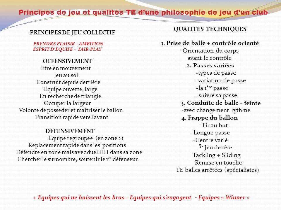 Principes de jeu et qualités TE d'une philosophie de jeu d'un club