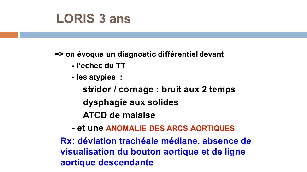 LORIS 3 ans dysphagie aux solides ATCD de malaise