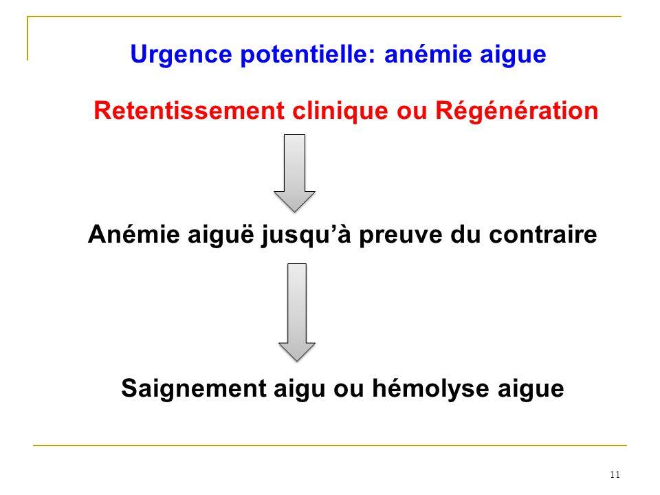 Urgence potentielle: anémie aigue