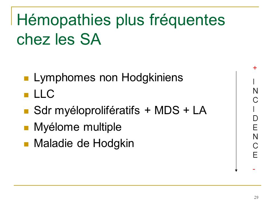 Hémopathies plus fréquentes chez les SA