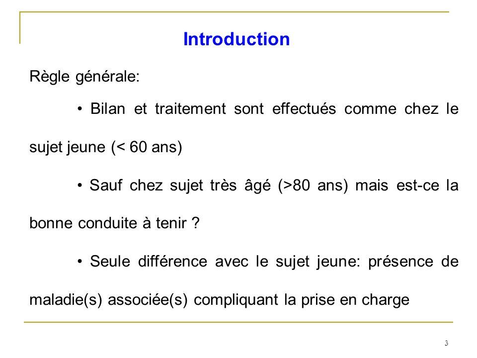 Introduction Règle générale: