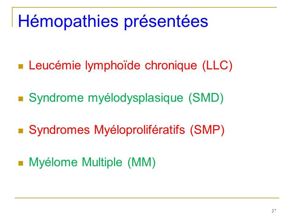 Hémopathies présentées